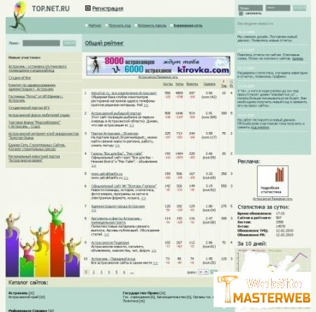 Tsite 5.3 (Nulled) - рейтинг сайтов