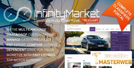 Скрипт доски объявлений Infinity Market v1.5.9